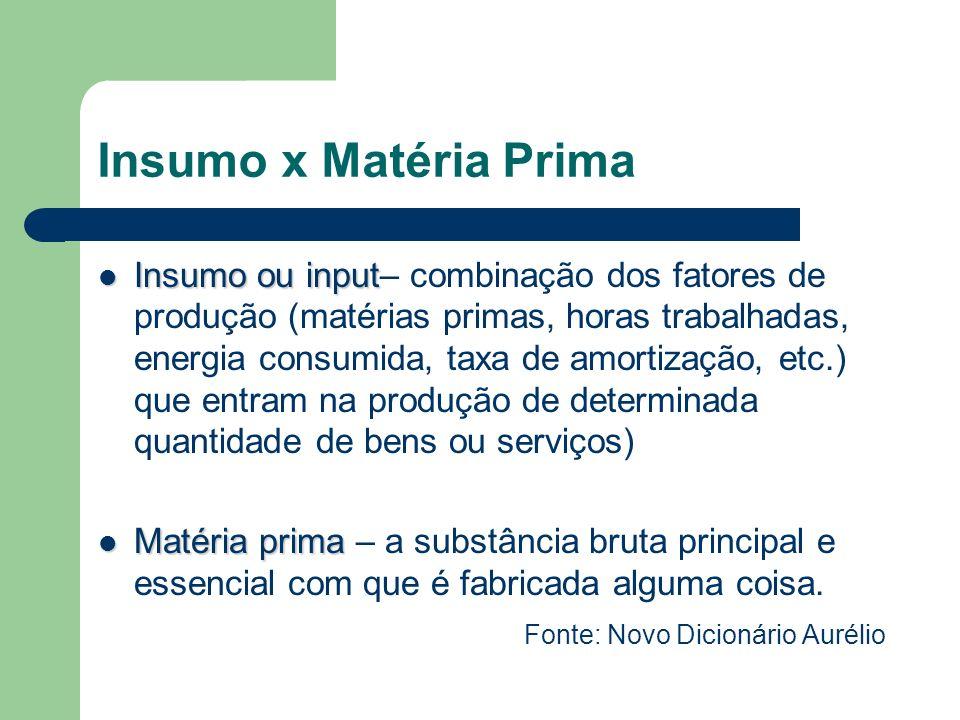 Insumo x Matéria Prima Insumo ou input Insumo ou input– combinação dos fatores de produção (matérias primas, horas trabalhadas, energia consumida, tax