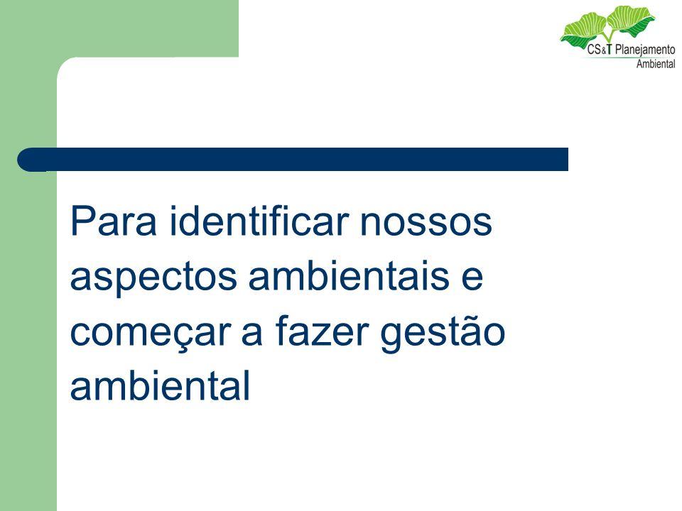 ENTRADAPROCESSO SAÍDA Insumos Ativ./Etapa 1 Produto Desejado Matérias primas Ativ./Etapa 2 Prod.