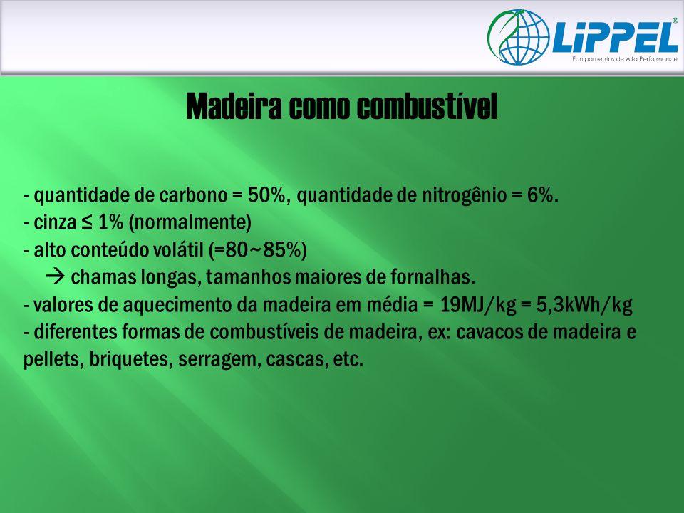 Madeira como combustível - quantidade de carbono = 50%, quantidade de nitrogênio = 6%. - cinza 1% (normalmente) - alto conteúdo volátil (=80~85%) cham