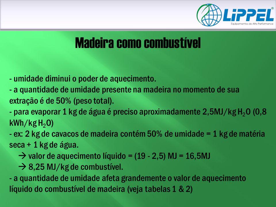 Madeira como combustível - umidade diminui o poder de aquecimento. - a quantidade de umidade presente na madeira no momento de sua extração é de 50% (