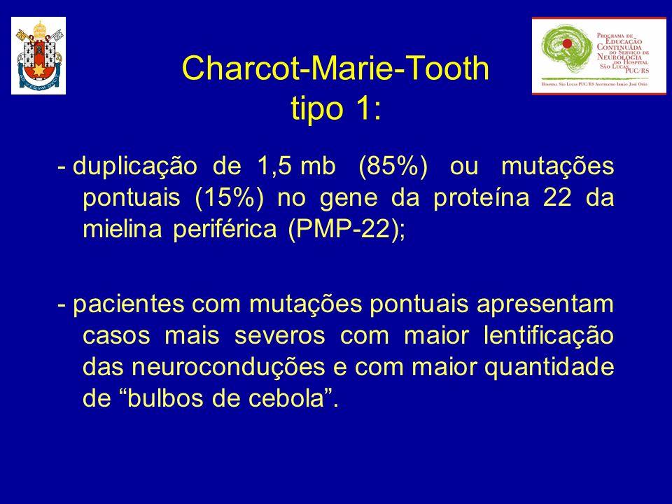 - duplicação de 1,5 mb (85%) ou mutações pontuais (15%) no gene da proteína 22 da mielina periférica (PMP-22); - pacientes com mutações pontuais apres