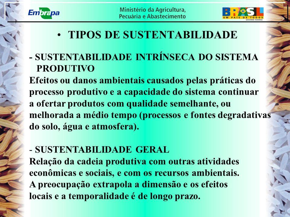 TIPOS DE SUSTENTABILIDADE - SUSTENTABILIDADE INTRÍNSECA DO SISTEMA PRODUTIVO Efeitos ou danos ambientais causados pelas práticas do processo produtivo