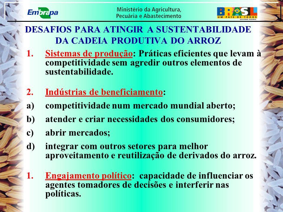 DESAFIOS PARA ATINGIR A SUSTENTABILIDADE DA CADEIA PRODUTIVA DO ARROZ 1.Sistemas de produção: Práticas eficientes que levam à competitividade sem agre