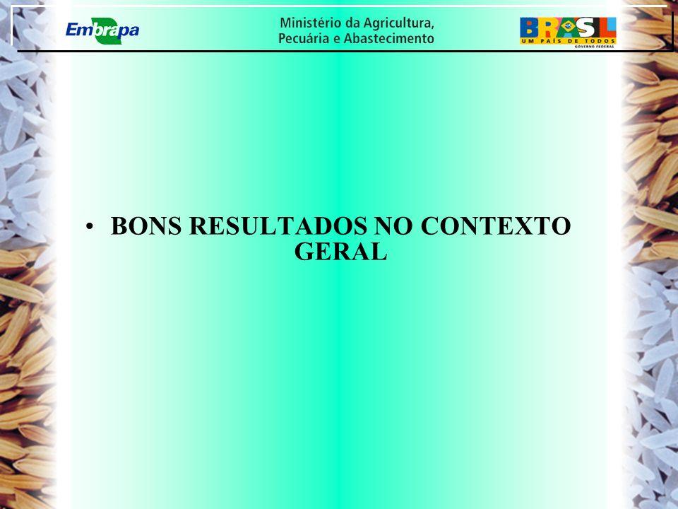HISTÓRIA DO BRASIL x AGRICULTURA: * CICLOS ECONÔMICOS *PESQUISA AGRÍCOLA : ·1974 - COORDENAÇÃO CENTRAL E POLÍTICA (EMBRAPA) RESOLVER PROBLEMAS QUE OCORRIAM DENTRO DA PORTEIRA ·1990 - UTILIZAR CONCEITO DE NEGÓCIO AGRÍCOLA VISÃO HOLÍSTICA COMPETITIVIDADE (PREÇO E QUALIDADE) ·2000 - FASE DOS IMPACTOS AMBIENTAIS DAS TECNOLOGIAS EXISTE UM PROCESSO EM ANDAMENTO EXUBERÂNCIA DA NATUREZA NEGLIGENCIARAM TECNOLOGIAS E CONCORRENTES PERDAS DE MERCADO