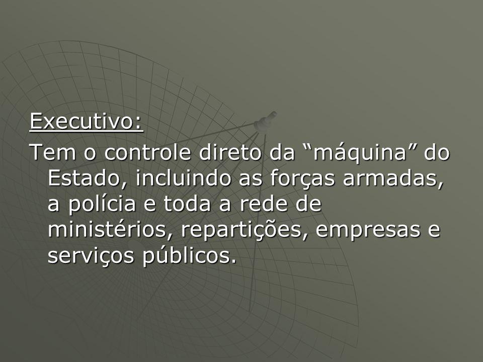 Legislativo: Faz as leis, autoriza a cobrança de impostos e os gastos públicos e fiscaliza o executivo.