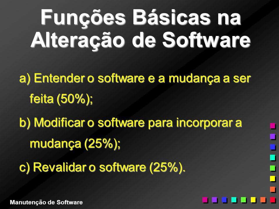 Funções Básicas na Alteração de Software a) Entender o software e a mudança a ser feita (50%); b) Modificar o software para incorporar a mudança (25%)