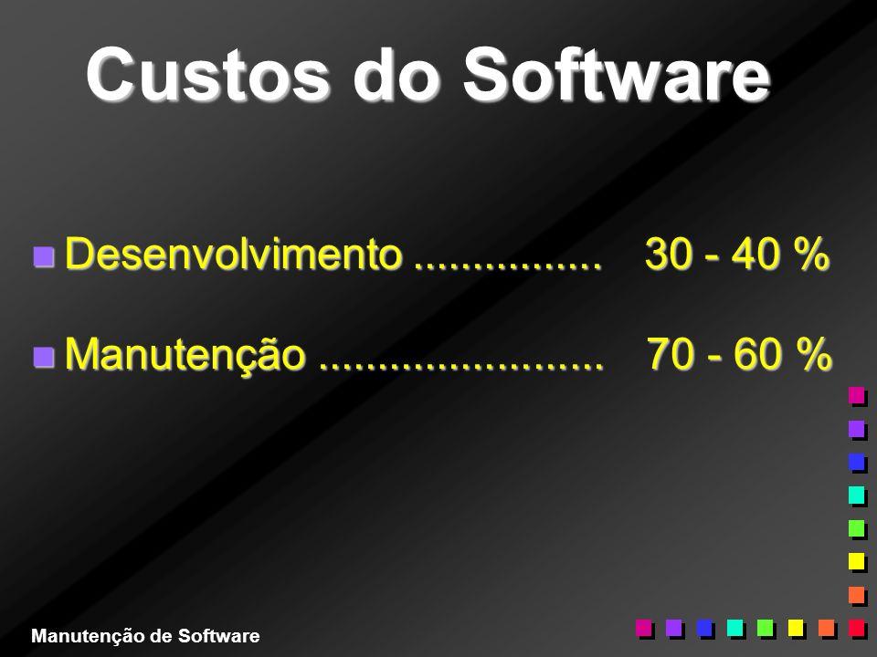 Custos do Software n Desenvolvimento................ 30 - 40 % n Manutenção........................ 70 - 60 % Manutenção de Software