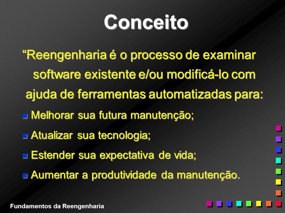 Conceito Reengenharia é o processo de examinar software existente e/ou modificá-lo com ajuda de ferramentas automatizadas para: n Melhorar sua futura