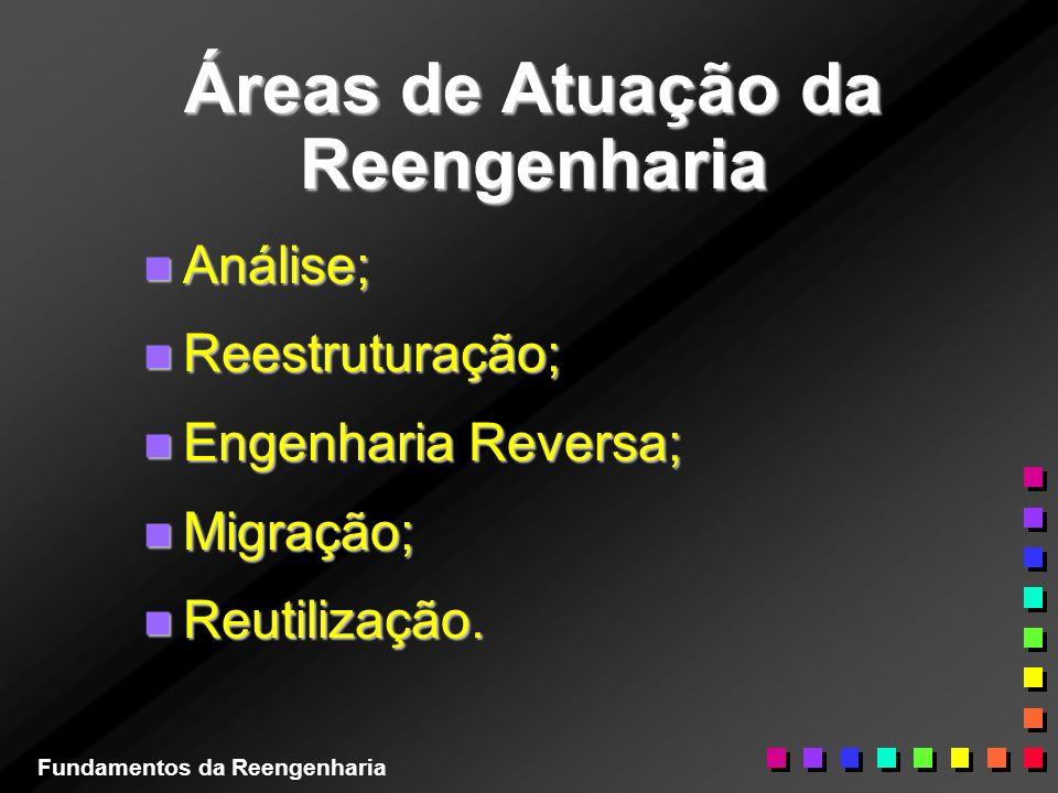Áreas de Atuação da Reengenharia n Análise; n Reestruturação; n Engenharia Reversa; n Migração; n Reutilização. Fundamentos da Reengenharia