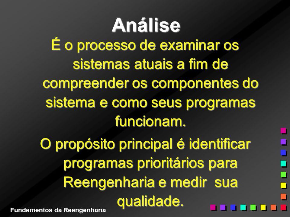 Análise É o processo de examinar os sistemas atuais a fim de compreender os componentes do sistema e como seus programas funcionam. O propósito princi