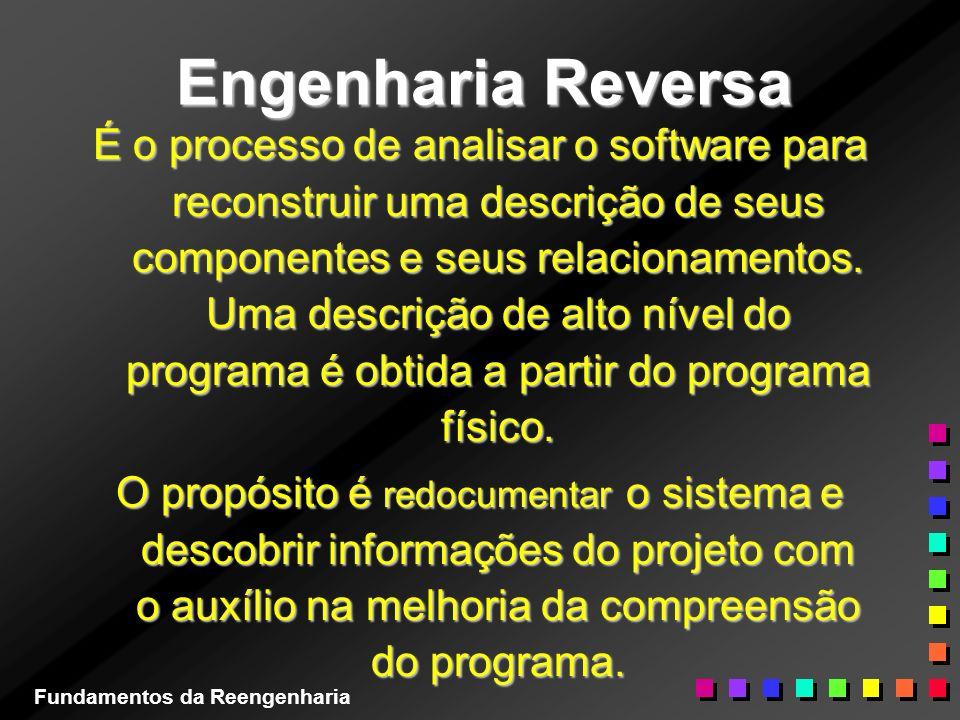 Engenharia Reversa É o processo de analisar o software para reconstruir uma descrição de seus componentes e seus relacionamentos. Uma descrição de alt