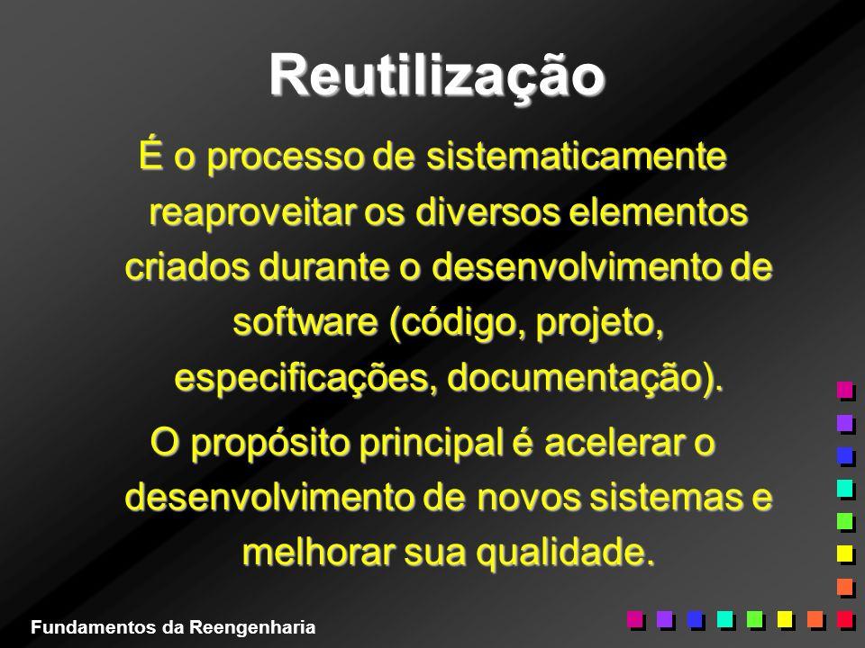 Reutilização É o processo de sistematicamente reaproveitar os diversos elementos criados durante o desenvolvimento de software (código, projeto, espec