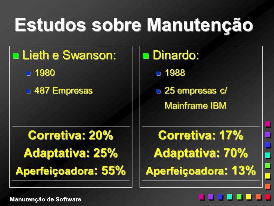 Estudos sobre Manutenção n Lieth e Swanson: n 1980 n 487 Empresas n Dinardo: n 1988 n 25 empresas c/ Mainframe IBM Corretiva: 17% Adaptativa: 70% Aper