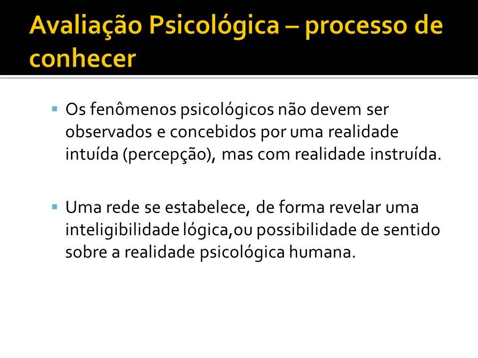 Os fenômenos psicológicos não devem ser observados e concebidos por uma realidade intuída (percepção), mas com realidade instruída. Uma rede se estabe