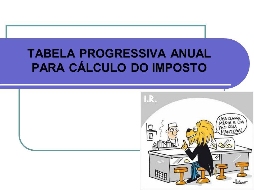 TABELA PROGRESSIVA ANUAL PARA CÁLCULO DO IMPOSTO