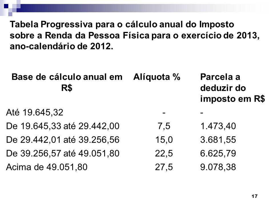 17 Base de cálculo anual em R$ Alíquota %Parcela a deduzir do imposto em R$ Até 19.645,32-- De 19.645,33 até 29.442,007,51.473,40 De 29.442,01 até 39.
