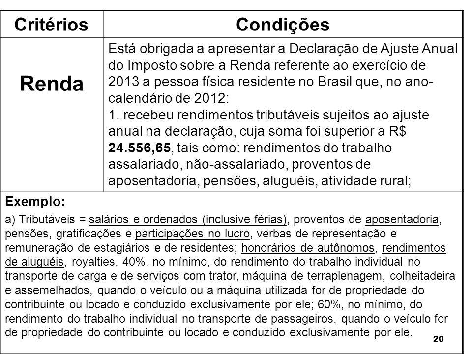 20 CritériosCondições Renda Está obrigada a apresentar a Declaração de Ajuste Anual do Imposto sobre a Renda referente ao exercício de 2013 a pessoa f