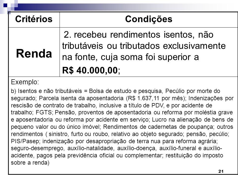 21 CritériosCondições Renda 2. recebeu rendimentos isentos, não tributáveis ou tributados exclusivamente na fonte, cuja soma foi superior a R$ 40.000,