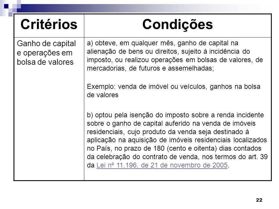 22 CritériosCondições Ganho de capital e operações em bolsa de valores a) obteve, em qualquer mês, ganho de capital na alienação de bens ou direitos,