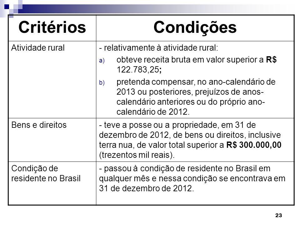 23 CritériosCondições Atividade rural- relativamente à atividade rural: a) obteve receita bruta em valor superior a R$ 122.783,25; b) pretenda compens