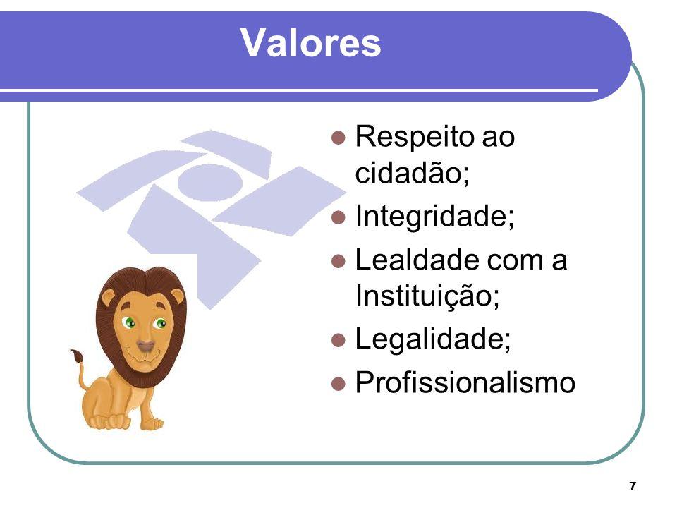 7 Valores Respeito ao cidadão; Integridade; Lealdade com a Instituição; Legalidade; Profissionalismo