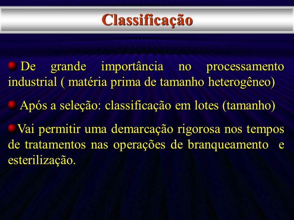 Classificação De grande importância no processamento industrial ( matéria prima de tamanho heterogêneo) De grande importância no processamento industr