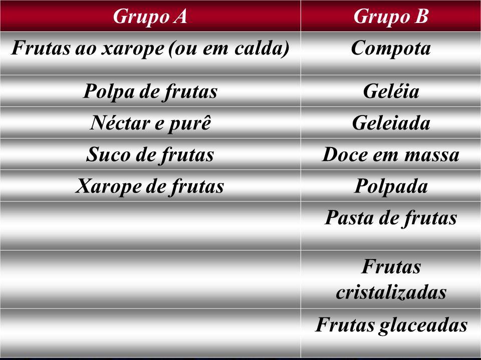 Grupo AGrupo B Frutas ao xarope (ou em calda)Compota Polpa de frutasGeléia Néctar e purêGeleiada Suco de frutasDoce em massa Xarope de frutasPolpada P