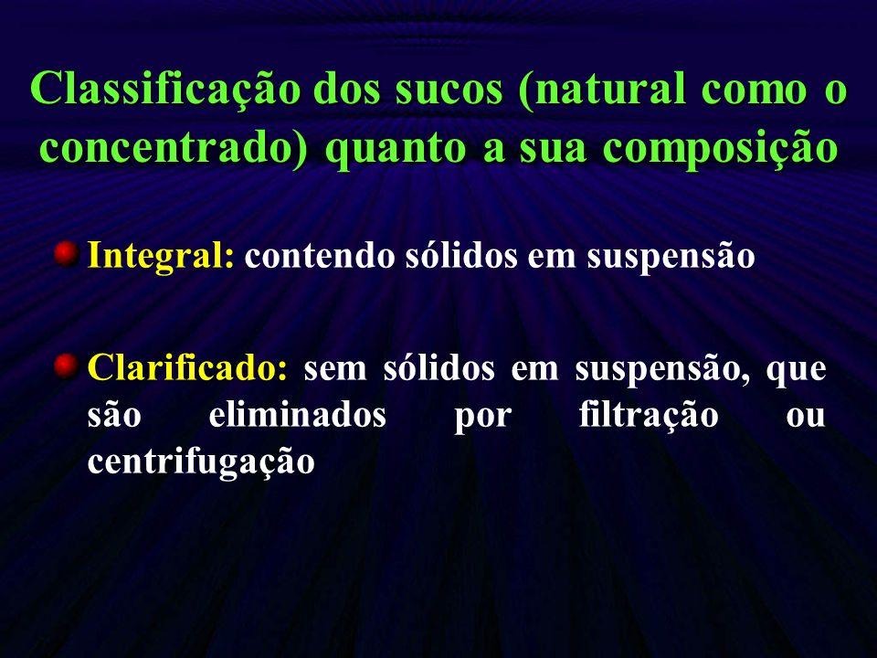 Integral: contendo sólidos em suspensão Clarificado: sem sólidos em suspensão, que são eliminados por filtração ou centrifugação Classificação dos suc