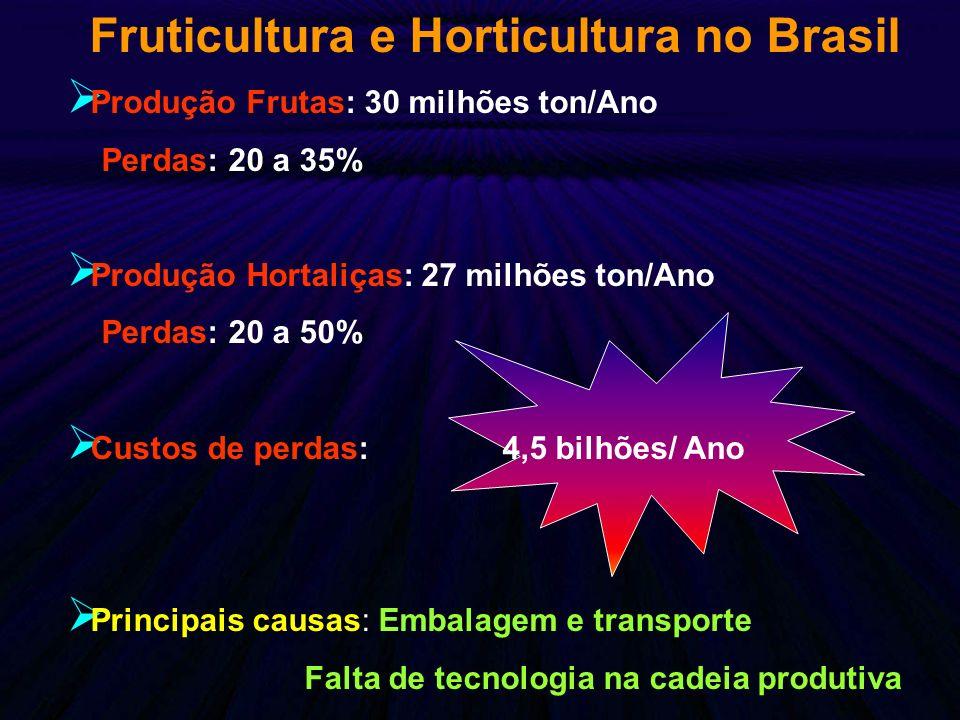 Fruticultura e Horticultura no Brasil Produção Frutas: 30 milhões ton/Ano Perdas: 20 a 35% Produção Hortaliças: 27 milhões ton/Ano Perdas: 20 a 50% Cu