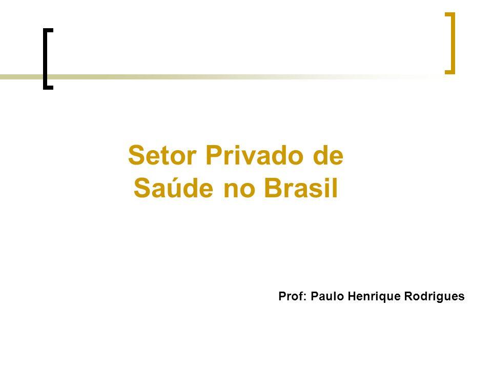 Prof: Paulo Henrique Rodrigues Setor Privado de Saúde no Brasil