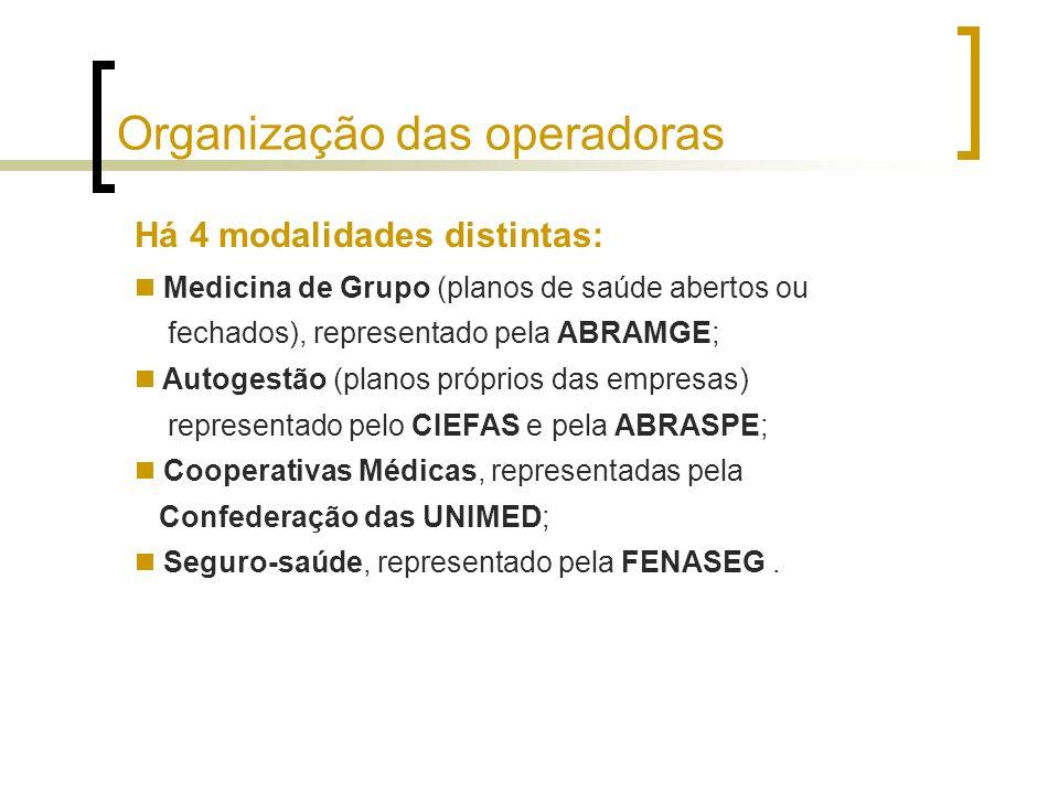 Há 4 modalidades distintas: Medicina de Grupo (planos de saúde abertos ou fechados), representado pela ABRAMGE; Autogestão (planos próprios das empres