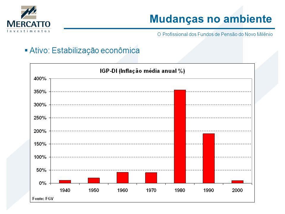 Ativo: Estabilização econômica Mudanças no ambiente O Profissional dos Fundos de Pensão do Novo Milênio