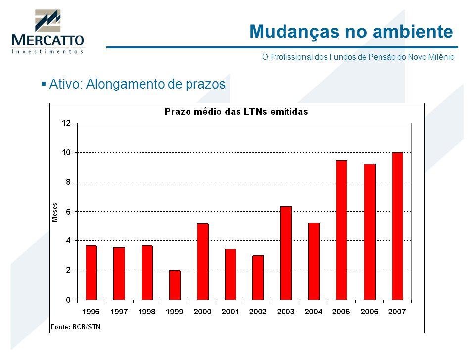 Ativo: Alongamento de prazos Mudanças no ambiente O Profissional dos Fundos de Pensão do Novo Milênio