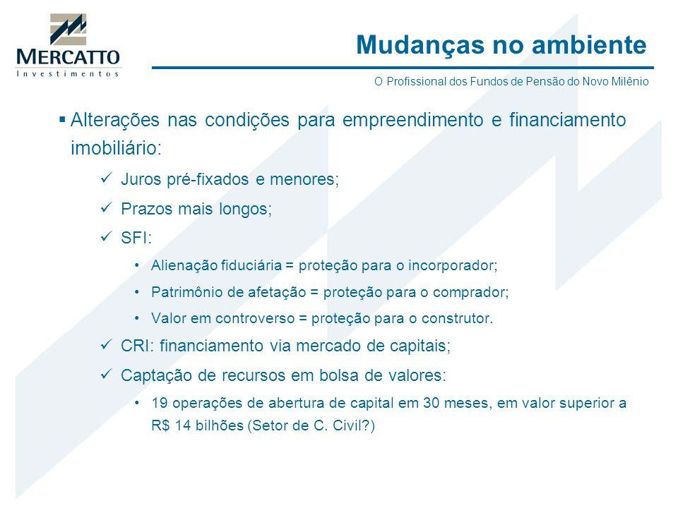 Alterações nas condições para empreendimento e financiamento imobiliário: Juros pré-fixados e menores; Prazos mais longos; SFI: Alienação fiduciária =