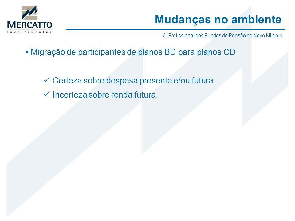 Migração de participantes de planos BD para planos CD Certeza sobre despesa presente e/ou futura. Incerteza sobre renda futura. Mudanças no ambiente O