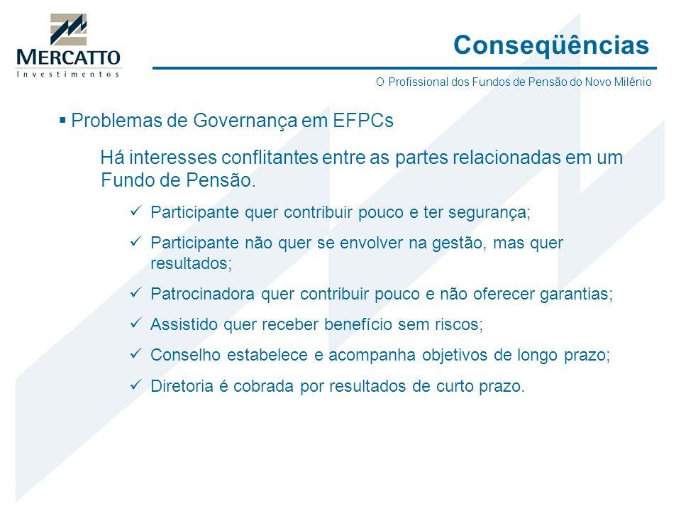 Problemas de Governança em EFPCs Há interesses conflitantes entre as partes relacionadas em um Fundo de Pensão. Participante quer contribuir pouco e t