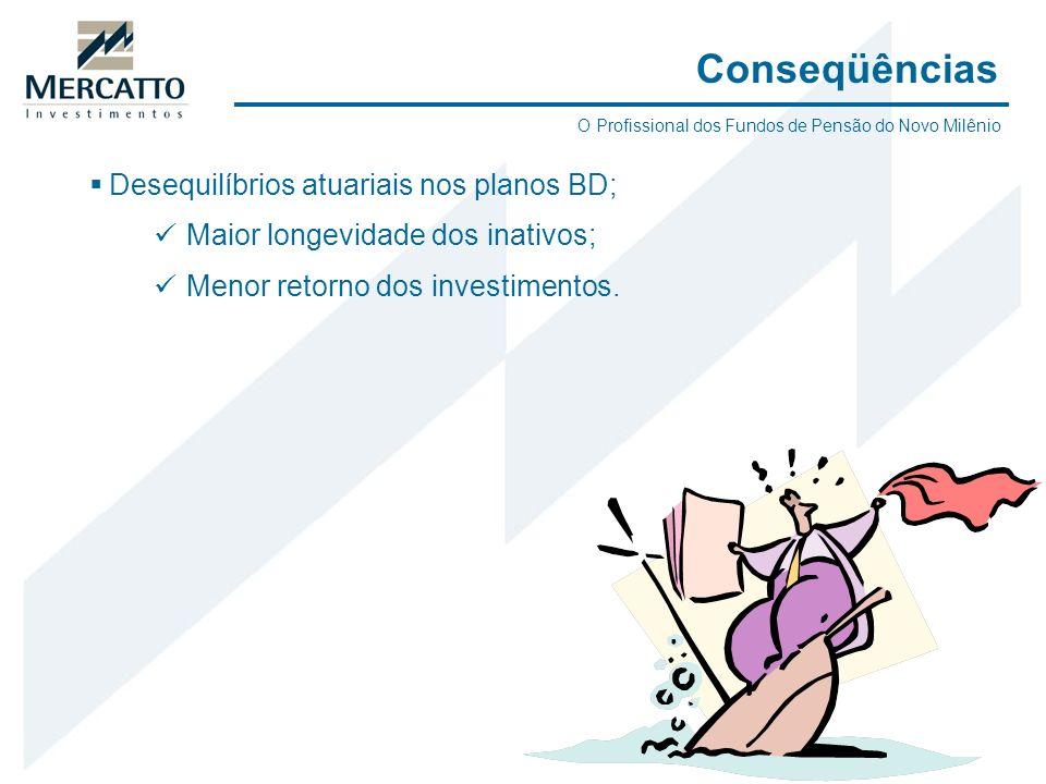 Desequilíbrios atuariais nos planos BD; Maior longevidade dos inativos; Menor retorno dos investimentos. Conseqüências O Profissional dos Fundos de Pe