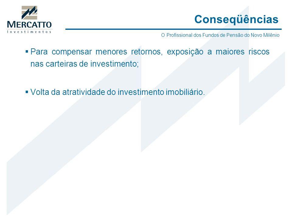 Para compensar menores retornos, exposição a maiores riscos nas carteiras de investimento; Volta da atratividade do investimento imobiliário. Conseqüê