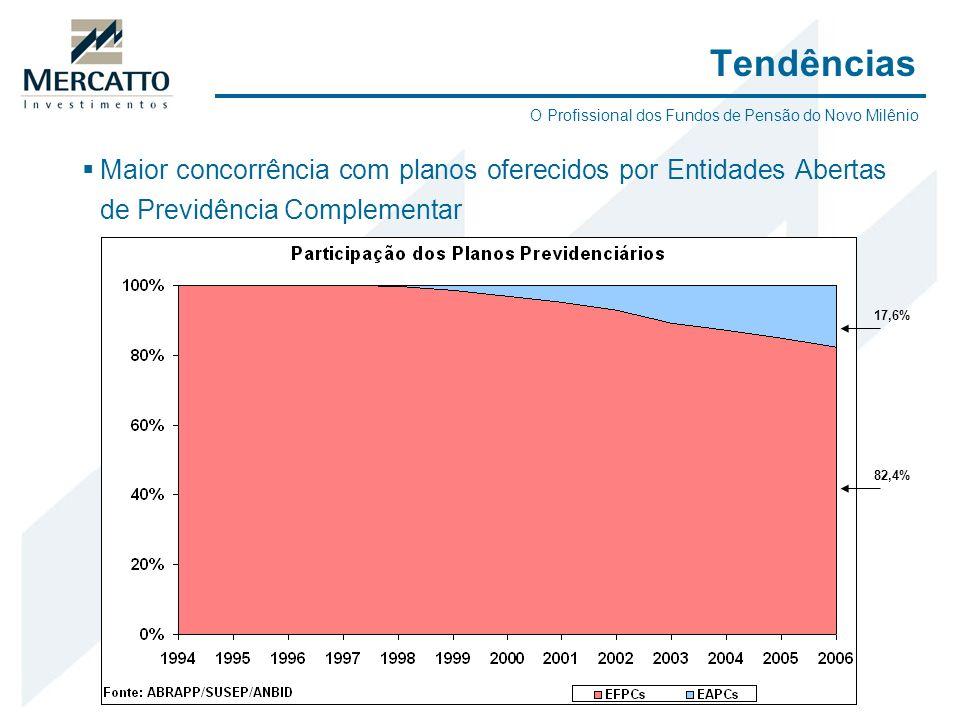 Maior concorrência com planos oferecidos por Entidades Abertas de Previdência Complementar Tendências O Profissional dos Fundos de Pensão do Novo Milê