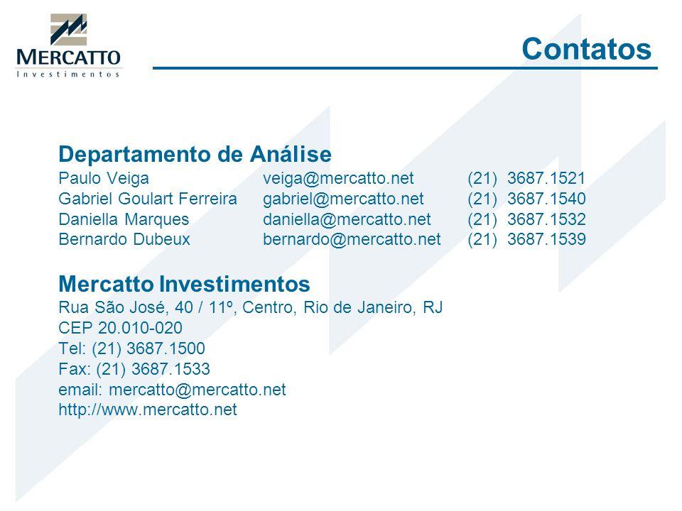Departamento de Análise Paulo Veigaveiga@mercatto.net(21) 3687.1521 Gabriel Goulart Ferreiragabriel@mercatto.net(21) 3687.1540 Daniella Marquesdaniell