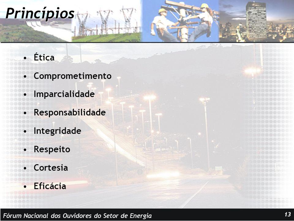Fórum Nacional dos Ouvidores do Setor de Energia 13 Princípios Ética Comprometimento Imparcialidade Responsabilidade Integridade Respeito Cortesia Eficácia
