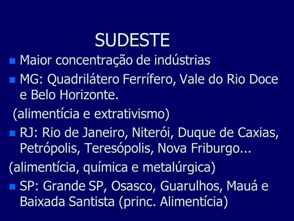 NORDESTE n Início a partir da extinta Sudene (Superintendência do Desenvolvimento do Nordeste) Bahia e Pernambuco- mais industrializados. n BA petroqu
