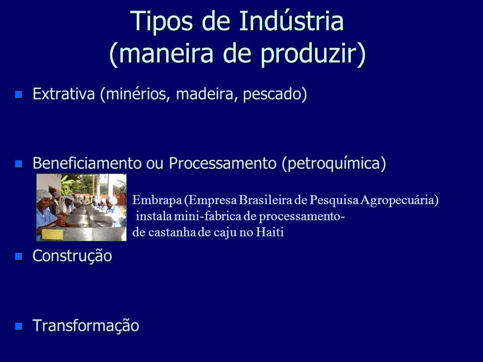 n n Indústria é toda atividade humana que, através do trabalho, transforma matéria-prima em outros produtos matéria-primaprodutos