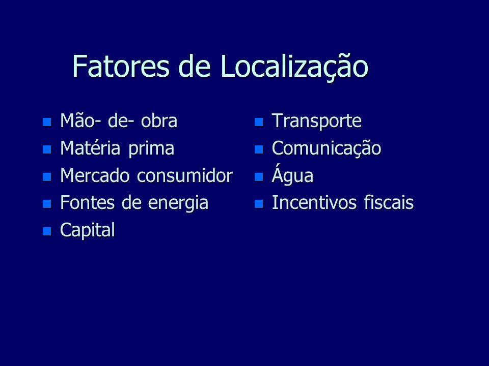 Fatores de Localização n Mão- de- obra n Matéria prima n Mercado consumidor n Fontes de energia n Capital n Transporte n Comunicação n Água n Incentivos fiscais