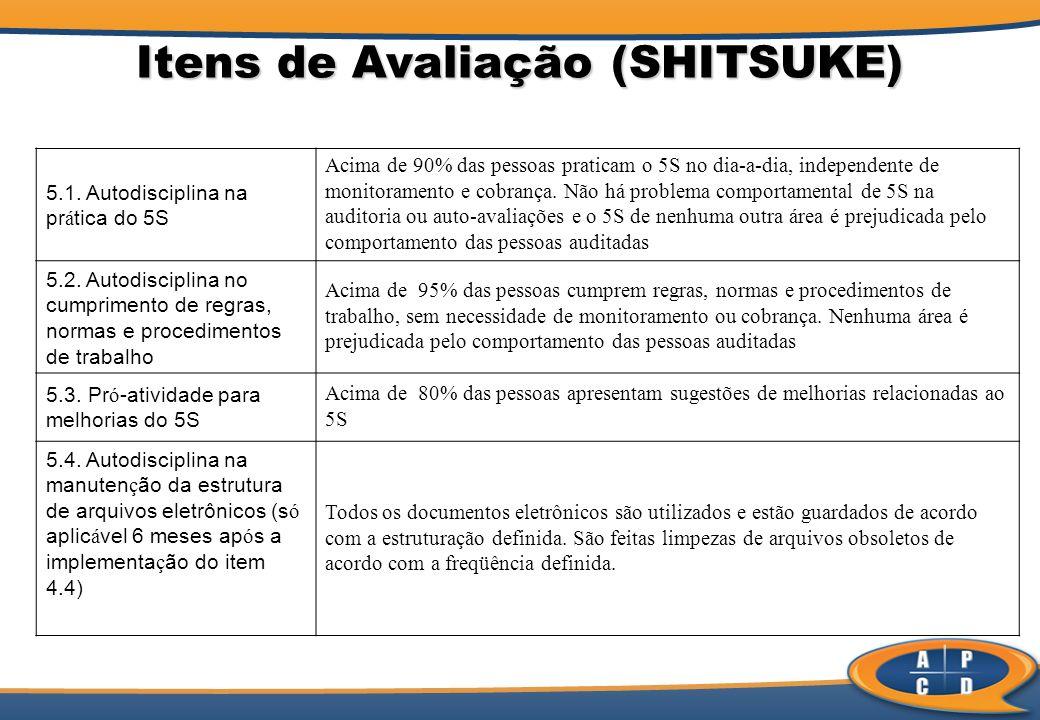 Itens de Avaliação (SHITSUKE) 5.1. Autodisciplina na pr á tica do 5S Acima de 90% das pessoas praticam o 5S no dia-a-dia, independente de monitorament