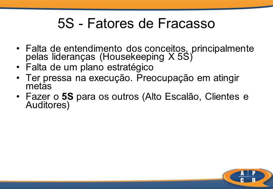 5S - Fatores de Sucesso Liderança do Número 1 5S como Processo estratégico Participação de toda a Empresa Promoção contínua Escolha da estratégia correta (usar lideranças para a condução no dia-a-dia)