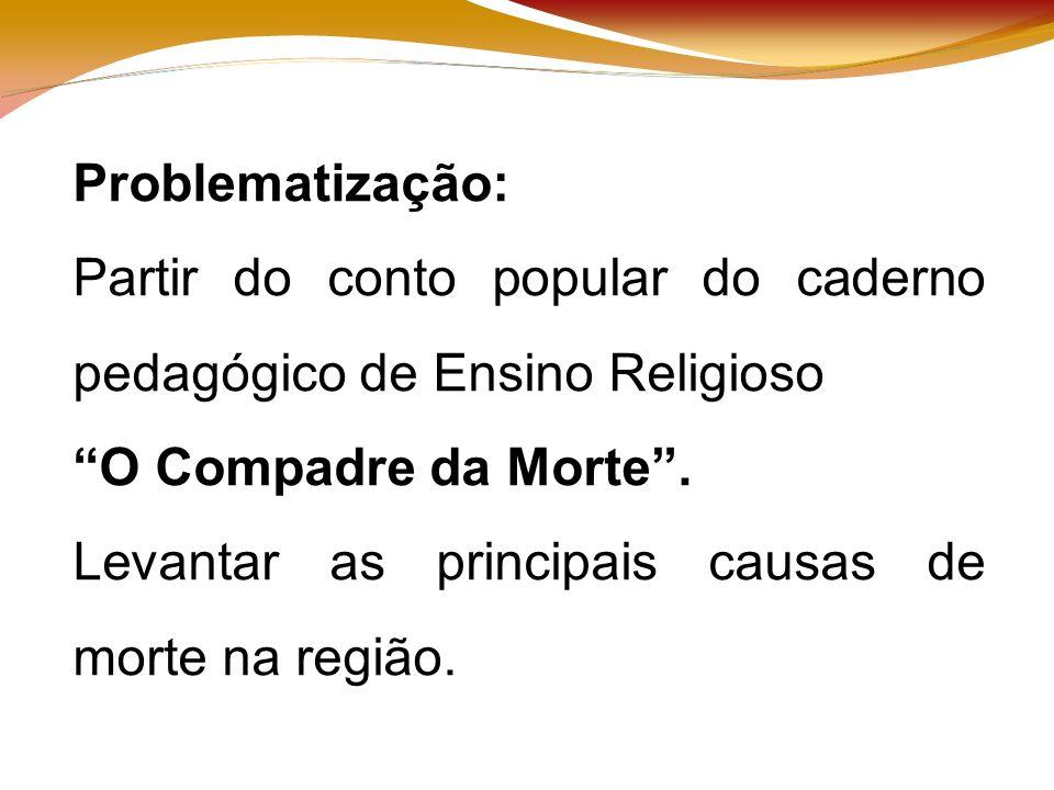 Problematização: Partir do conto popular do caderno pedagógico de Ensino Religioso O Compadre da Morte.