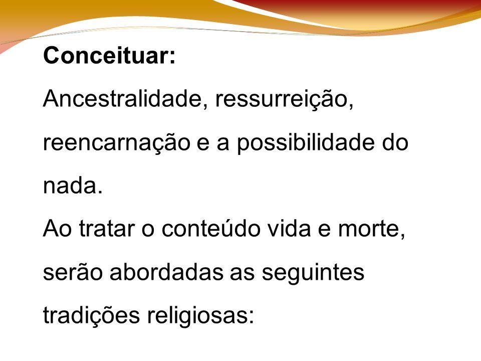 Conceituar: Ancestralidade, ressurreição, reencarnação e a possibilidade do nada.