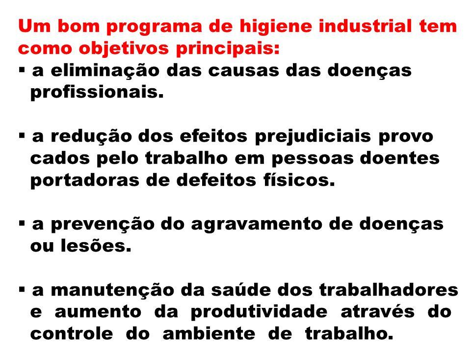 Um bom programa de higiene industrial tem como objetivos principais: a eliminação das causas das doenças profissionais. a redução dos efeitos prejudic