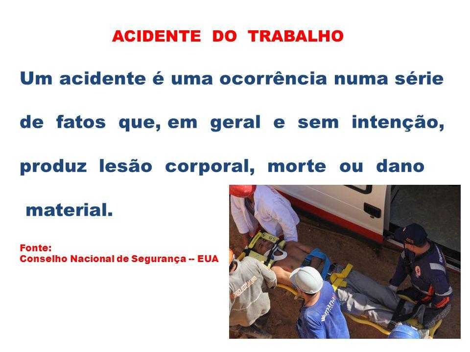 Um acidente é uma ocorrência numa série de fatos que, em geral e sem intenção, produz lesão corporal, morte ou dano material. Fonte: Conselho Nacional